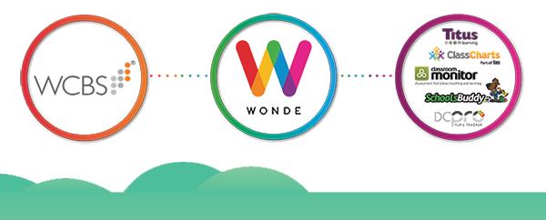 WCBS-Wonde